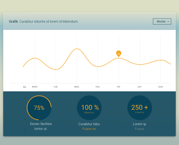 Design chats and dashboard